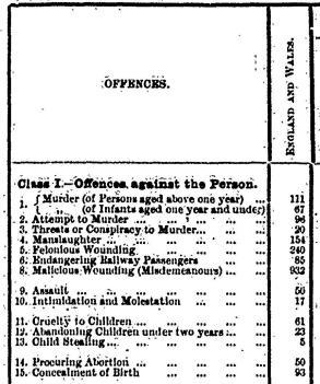 Murders 1913
